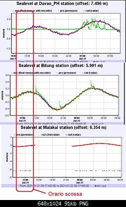 Terremoto 7.0 Filippine - 21/1/2021  12:23 UTC (13:23 ita) - possibile tsunami?-scossa.jpg
