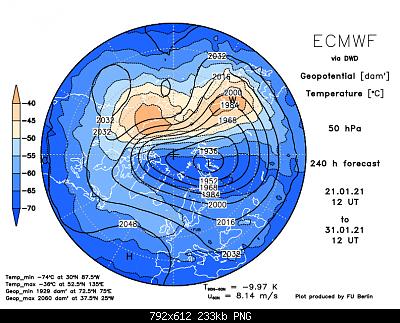 Analisi modelli gennaio 2021-ecmwf50f240.png