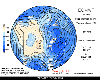 Analisi modelli gennaio 2021-ecmwf150f120.png
