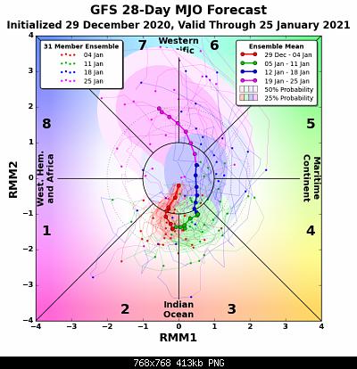 Analisi modelli gennaio 2021-f66c90b9-804c-4cf6-82dd-352bc4b4a975.png