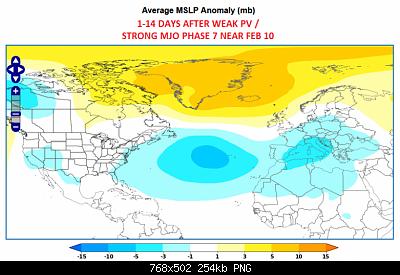 Analisi modelli gennaio 2021-073292a2-78f8-48cc-b42d-c38c45c29343.png