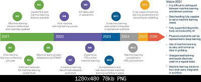 Analisi modelli gennaio 2021-2bcefb80-1931-4543-822e-3dd980cb4773.jpg