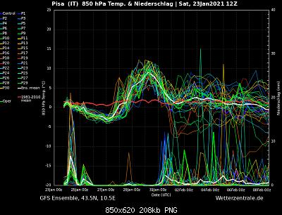 Inverno toscano! qui le discussioni modellistiche-gfs-12z-23-01-21.png