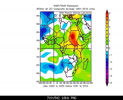 Analisi modelli gennaio 2021-africa-december-2020.png