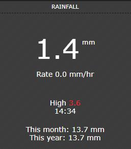 problemi installazione davis vp2 pro-pioggia-27-gennaio-davis.png