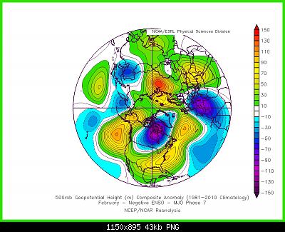 Analisi Modelli Sud - Febbraio 2021-7ce72731-d83b-44fb-a5de-8e243a475a0b.png