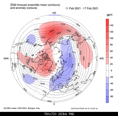 Analisi Modelli Sud - Febbraio 2021-7c5bbdcd-ab3c-498d-98ba-70c2f030e5da.png