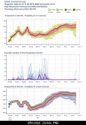 Analisi Modelli Sud - Febbraio 2021-render-gorax-green-009-6fe5cac1a363ec1525f54343b6cc9fd8-xokogl.png