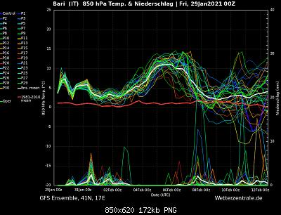 Analisi Modelli Sud - Febbraio 2021-8674b8bb-b93a-419d-bf82-c8a8b9fd16f9.png