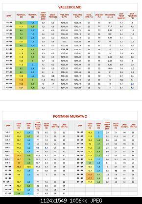 Sicilia - Modelli e Nowcasting - Gennaio 2021-550e19d7-18ee-4617-9ce2-cb17a53995ea.jpeg