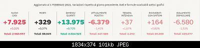 Nuovo Virus Cinese-screenshot-2021-02-01-174242.jpg