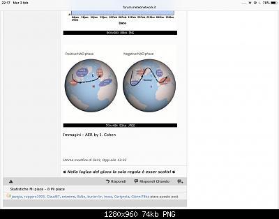 Analisi Modelli Sud - Febbraio 2021-67796357-22ca-4e47-8e37-e08853a5d106.jpg