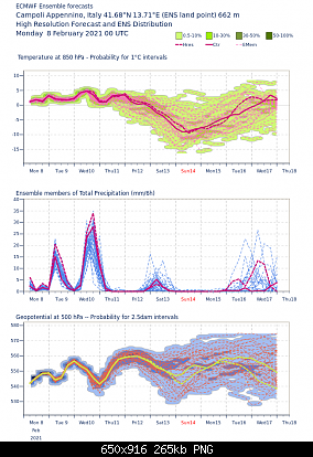 Analisi modelli febbraio 2021-render-gorax-green-004-6fe5cac1a363ec1525f54343b6cc9fd8-ipuhkp.png
