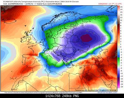 Analisi Modelli Sud - Febbraio 2021-7607251f-aa8e-4bfd-9920-f710483a5a10.png