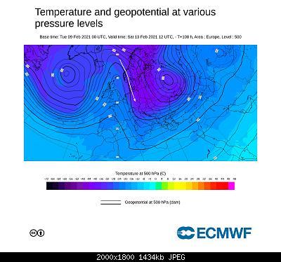 Analisi modelli febbraio 2021-b.jpg