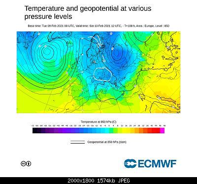 Analisi modelli febbraio 2021-d.jpg