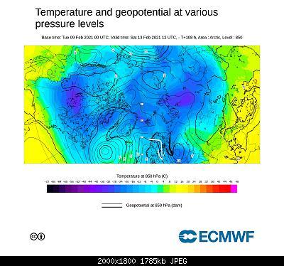 Analisi modelli febbraio 2021-f.jpg
