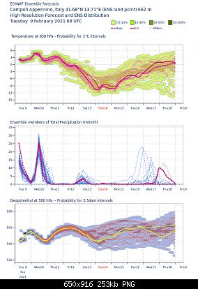 Analisi modelli febbraio 2021-render-gorax-green-005-6fe5cac1a363ec1525f54343b6cc9fd8-iq9daj.png
