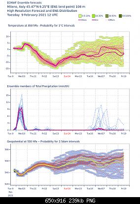 Analisi modelli febbraio 2021-render-gorax-green-001-6fe5cac1a363ec1525f54343b6cc9fd8-_je2zy.png