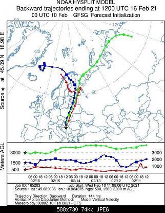 Analisi Modelli Sud - Febbraio 2021-img_20210210_151629_296.jpg