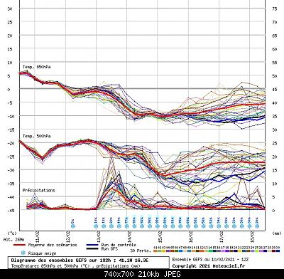 Analisi Modelli Febbraio 2021 Sud Italia-12.jpg