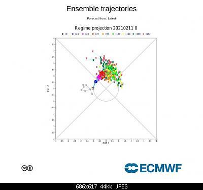 Analisi Modelli Febbraio 2021 Sud Italia-58b84128-0ca8-4be1-bd9f-509692cc9f91.jpeg