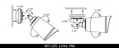 Foscam: pareri e recensioni?-screenshot_2021-02-12-manuale-foscam-g4p-w-104-pagine-.png