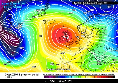 Analisi Modelli Febbraio 2021 Sud Italia-d2e57677-4fcf-47ac-acfe-ae621af25ff5.png