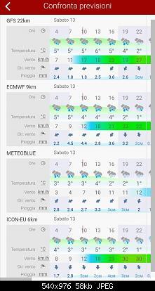 SNOWCASTING Puglia 13 febbraio 2021-screenshot_20210213_093731.jpeg