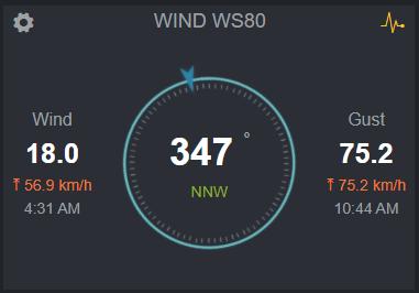 (S)nowcasting Puglia 15 febbraio 2021-wind-15-02.png