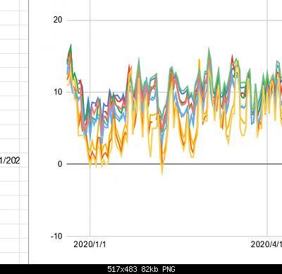 Nowcasting Sicilia - Modelli e Nowcasting - Febbraio 2021-screenshot_2021-02-15-meteo-2020.png