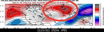 Analisi Modelli Febbraio 2021 Sud Italia-3b306b13-2d1f-4bb8-b728-688b7f89b4f7.jpeg