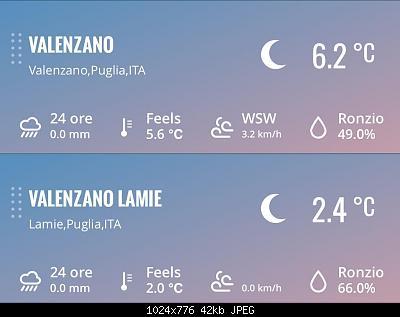 (S)nowcasting Puglia 15 febbraio 2021-whatsapp-image-2021-02-15-at-21.08.45.jpeg