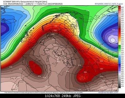 Analisi Modelli Febbraio 2021 Sud Italia-eb1bc4ca-213d-48f4-b5ff-08218d28e9bc.jpeg