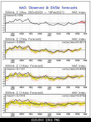 Analisi Modelli Febbraio 2021 Sud Italia-68cab079-99b8-4e69-8e7f-c2f018a8c781.png