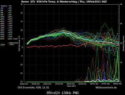 Analisi modelli febbraio 2021-ens_image-1-.png