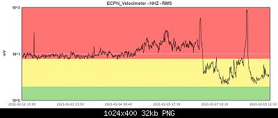 Etna: eruzione di Natale-38f4da91-edab-49e2-a085-42b8a660f1bd.png