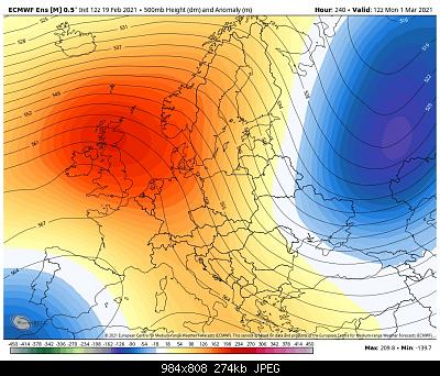 Analisi Modelli Febbraio 2021 Sud Italia-0389ef4a-71a1-41ea-95f8-470bb2d49ec3.jpeg