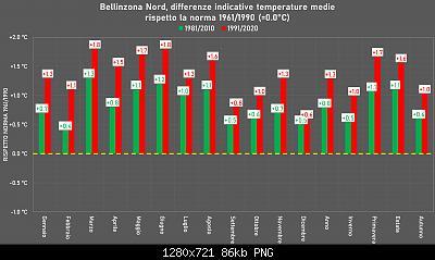 Le nuove medie climatiche 1991-2020-immagine.jpg