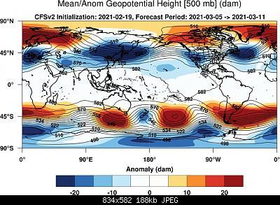 Analisi Modelli Febbraio 2021 Sud Italia-46321388-e162-4280-b67f-d985ddb0ed91.jpeg