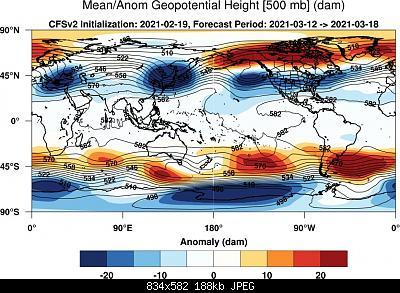 Analisi Modelli Febbraio 2021 Sud Italia-ae6f4ea1-39cc-4eff-9d84-e3e9cd92b20c.jpeg