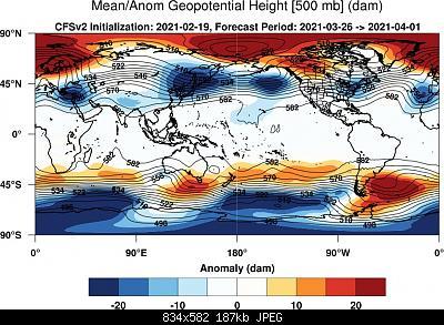 Analisi Modelli Febbraio 2021 Sud Italia-257299c6-b73d-4f6d-9094-099ed17a2ad8.jpeg