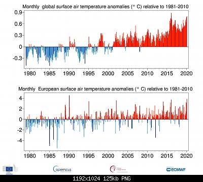 Temperature globali-ts_1month_anomaly_global_ea_2t_202002_v01.jpg