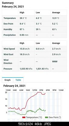 Romagna dal 22 al 28 febbraio 2021-screenshot_20210224-170636.jpg
