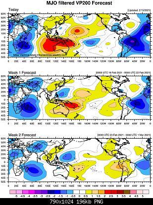 Analisi modelli febbraio 2021-twc_globe_mjo_vp200.jpg