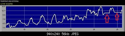 Problema scheda consolle e scheda ISS vantage pro 2-vws1771.jpg