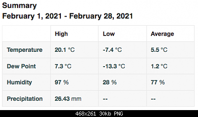 Nowcasting Torino e Provincia Marzo 2021-schermata-2021-03-01-alle-18.45.17.png