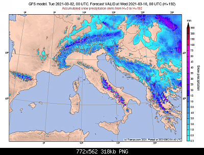 (S)nowcasting Appennino centrale (Lazio - Abruzzo - Umbria - Marche), inverno 2020/2021.-10-marzo.png
