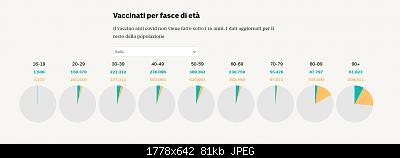 Nuovo Virus Cinese-screenshot-2021-03-03-143639.jpg