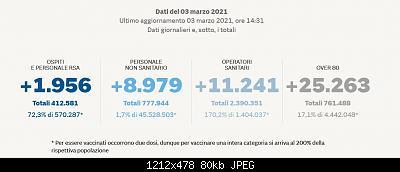 Nuovo Virus Cinese-vaccini3mar.jpg